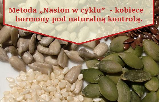 Metoda nasion w cyklu